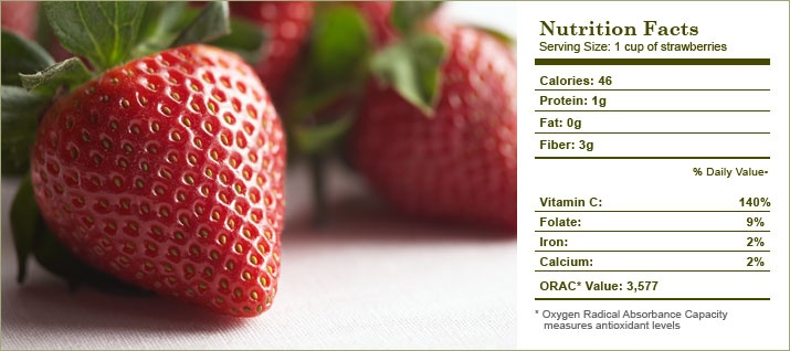 Driscoll 39 S Strawberries And Healthy Nutrition Facts
