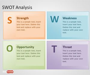 This free SWOT Template for PowerPoint can be used to present a SWOT analysis using Microsoft PowerPoint