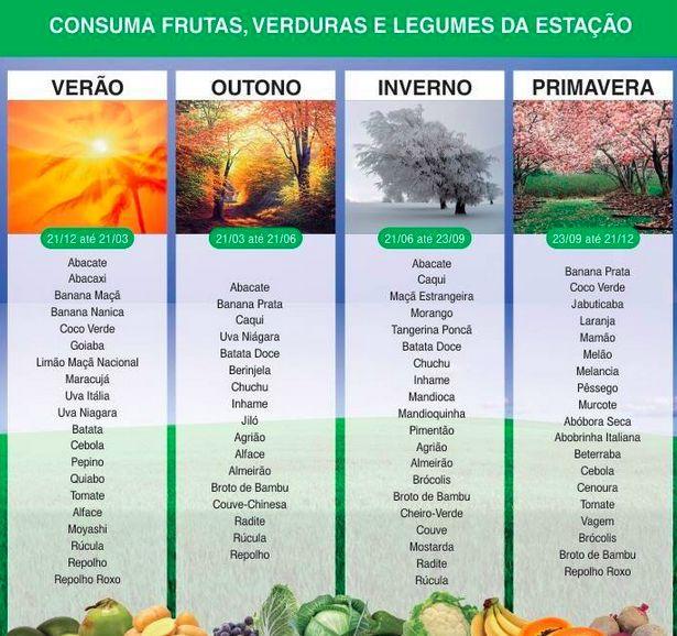 Saiba quais são as frutas, legumes e verduras de cada estação do ano.