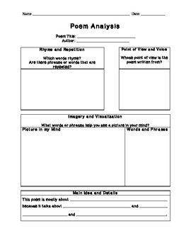 There was really no reason for me to make this at all - there are scant few poets I actually like or care to read. /// Poetry Analysis Template - Julie Cohen - TeachersPayTeachers.com