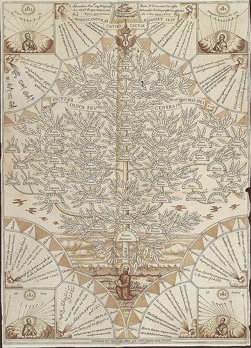 Ars Magna Lucis et Umbrae (Kircher) ['the great art of light and darkness'] Athanasius Kircher - horoscopium catholicum