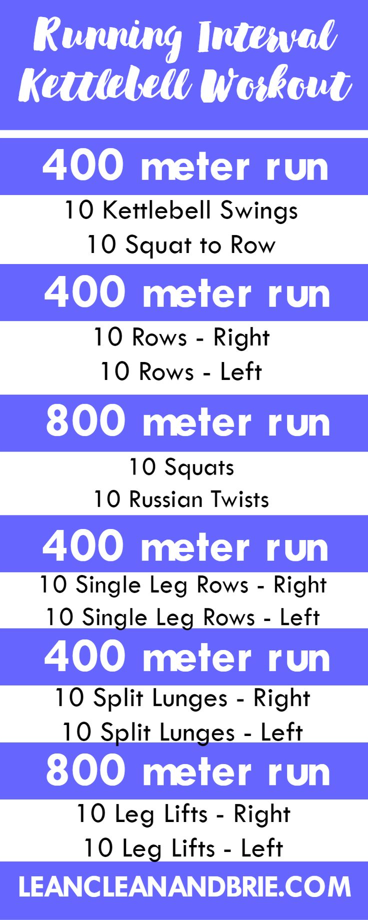 Running interval kettlebell workout runners cardio and