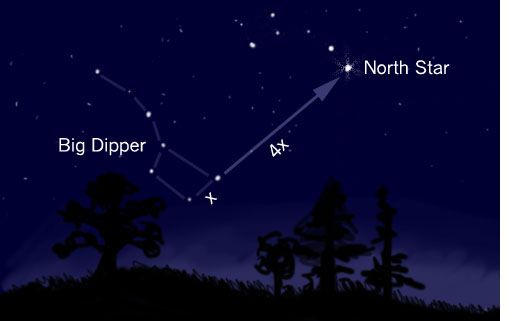 astronomy big dipper north - photo #20