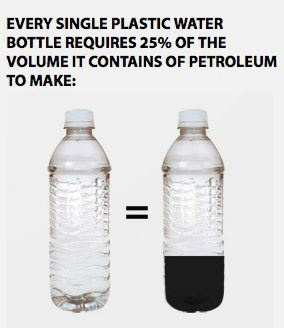 110 best images about reuse the plastic bottles on for Ways to reuse water bottles