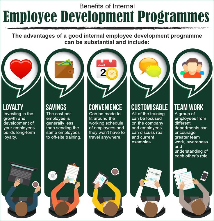 The Benefits of Internal Employee Development Programmes - The advantages of a good internal employee development programme can be substantial. Visit https://conveylawblog.wordpress.com/2016/11/16/employee-development-at-convey-law/ for a more in-depth look at the benefits for businesses.