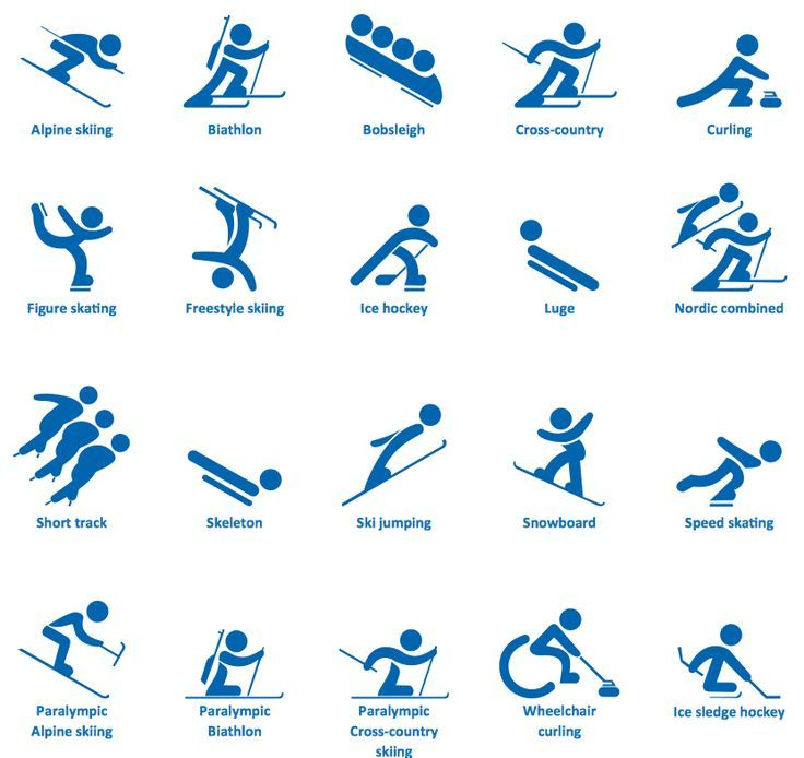 Image result for winter olympic figures