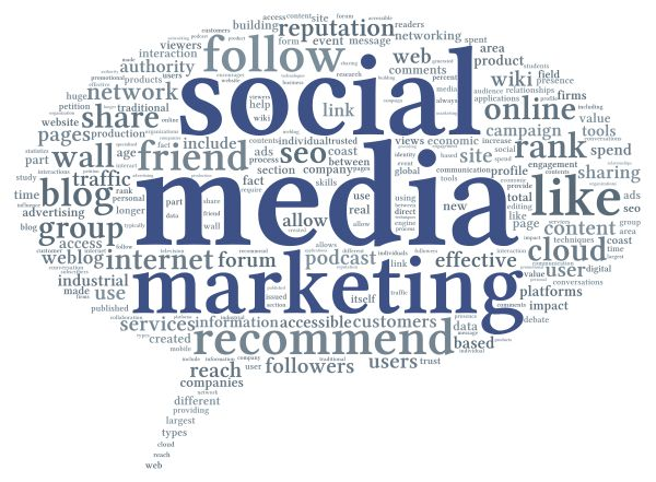 Social Media Marketing Is the Preferred WebMarketing Tool for Adult & Porn Websites Promotion