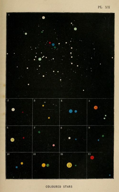 Plate XII. Stars of color, 1867