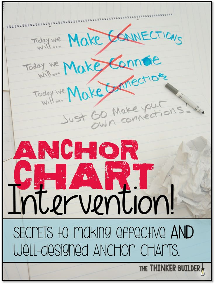 Anchor Chart Intervention! Secrets to Making Effective AND Well-Designed Anchor Charts (Guest Post on Minds-In-Bloom)