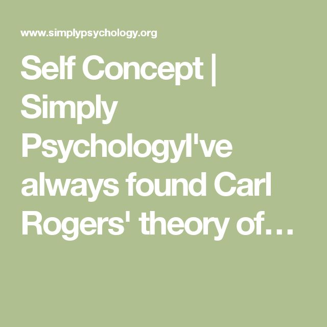 Self Concept | Simply PsychologyI've always found Carl Rogers' theory of…