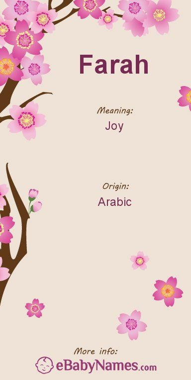 Pin by farah ewaidah on Farah | Baby name list, Names with ...