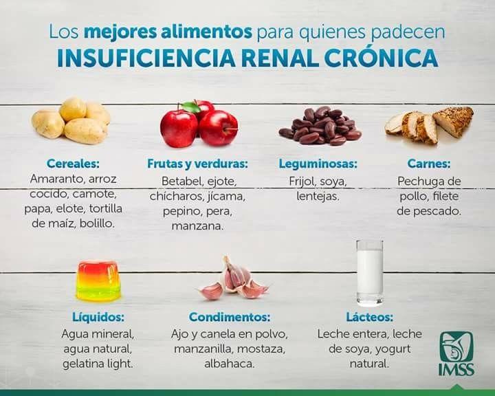 Dieta baja en potasio para enfermos renales