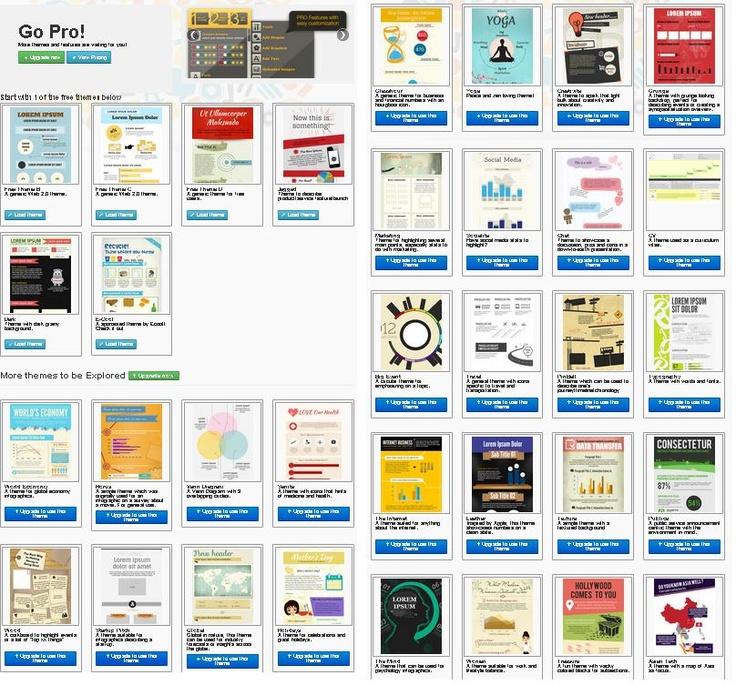 Сообщество учителей Intel Education Galaxy -> «Piktochart» – простое и быстрое создание инфографики онлайн