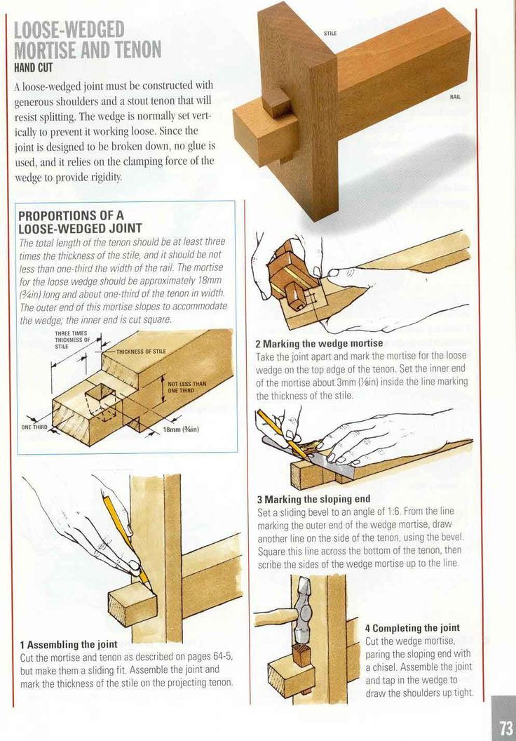 Best 25 Wood Joints Ideas On Pinterest Woodworking
