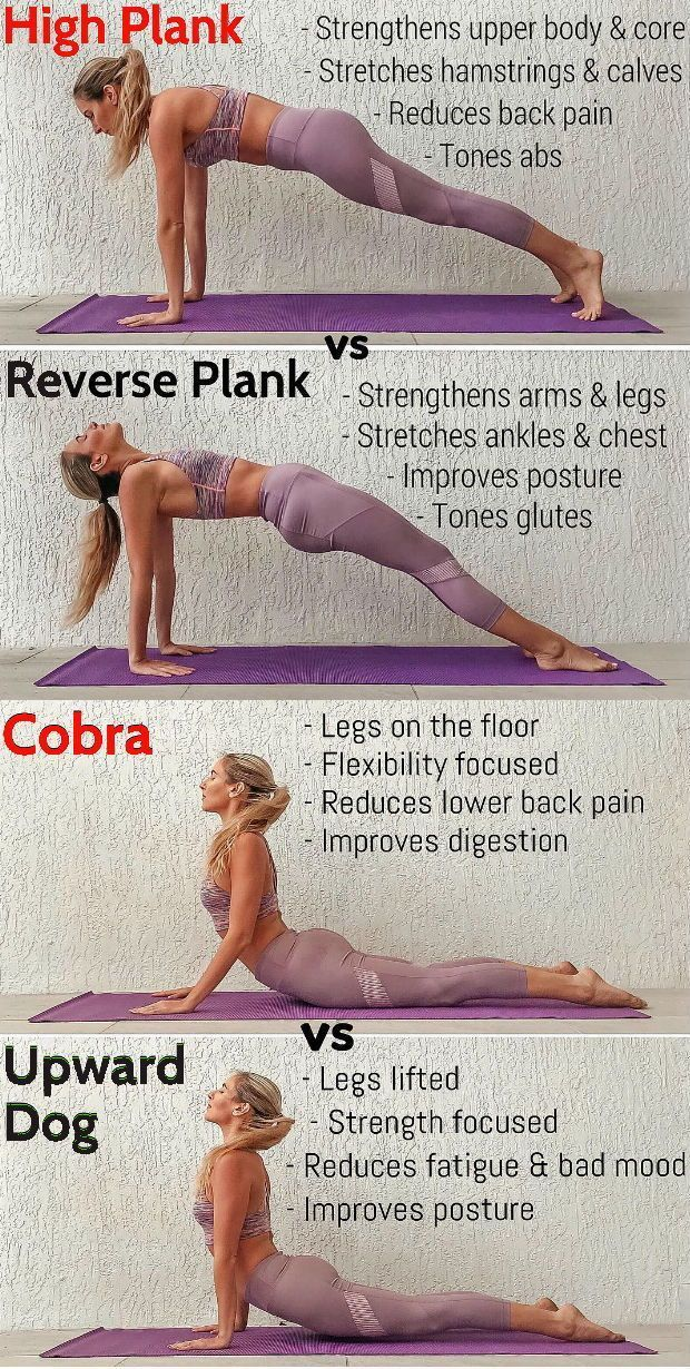 10 Minute Yoga Routine After Every Workout To Get Crazy Flexible 10 Minute After Crazy Every Flexible Get Routine To Yoga Routine Yoga Yoga Fitness