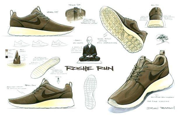 meet 8828c 91421 Nike Roshe Run   Inspi Shoes   Nike roshe, Dessin basket et Basket running