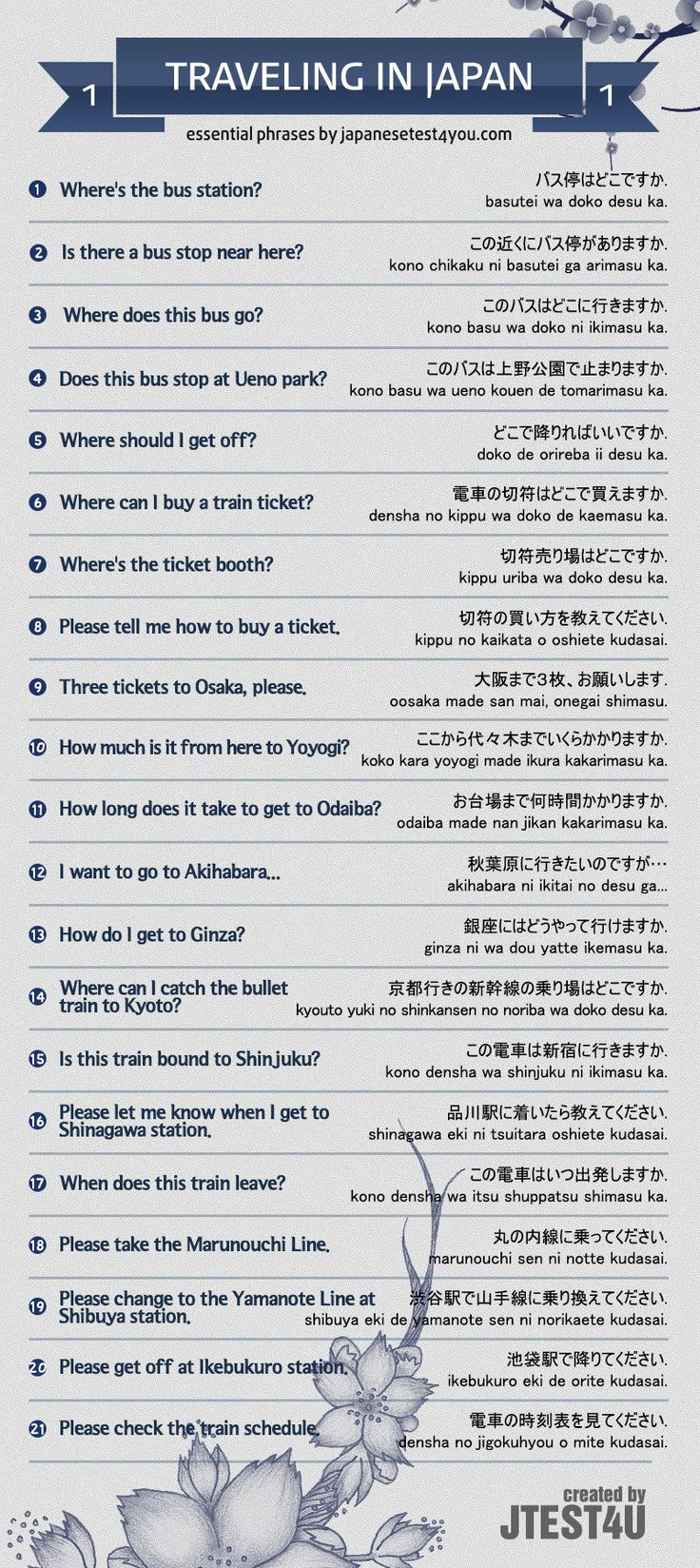 Infographic: essential Japanese phrases for traveling part 1. http://japanesetest4you.com/infographic-essential-japanese-phrases-for-traveling-part-1/