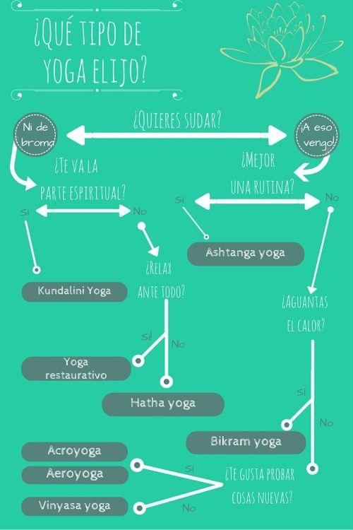 8 tipos de yoga que tienes que conocer - De yogui a yogui