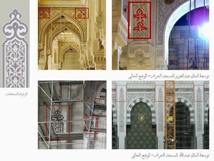 Dinding Masjidil Haram