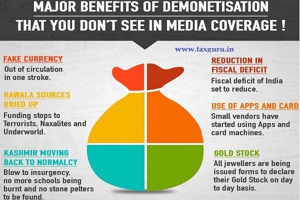 6 Major benefit of demonetisation that we do not see in media coverage! - http://taxguru.in/rbi/6-major-benefit-demonetisation-do-not-see-media-coverage.html