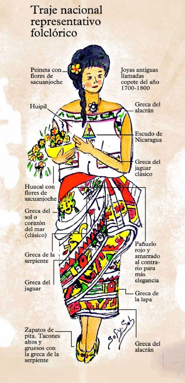 Folklore Vestidos y Trazados Típicos de NICARAGUA MANFUT.ORG