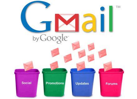 ¿Cómo afecta la nueva bandeja de entrada de Gmail a la campañas de email marketing?