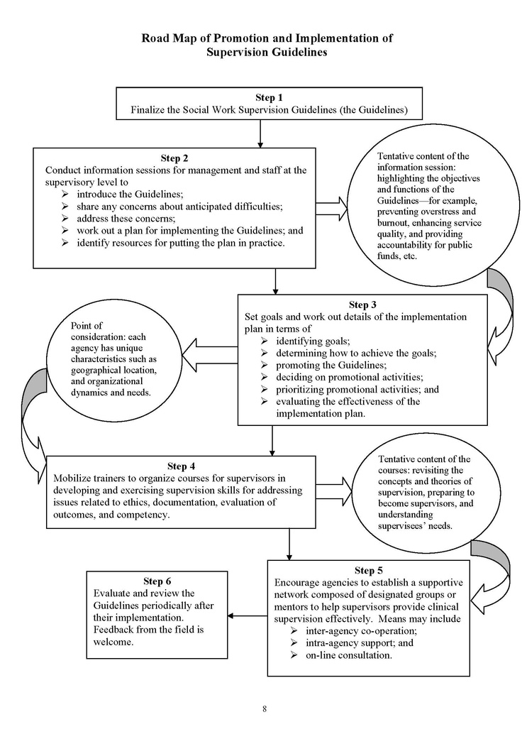 """comparing chinese herbal medicine and modern medicine sociology essay It is the complex and difficult problems that people focus on when discussing the """"failures"""" of modern medicine this is partly a """"glass half full or empty"""" issue there is no question that modern medicine has many effective treatments that prolong and improve the quality of life."""