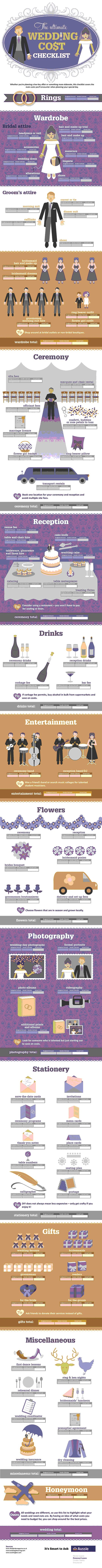 Checklist of Wedding Expenses and Wedding To Dos