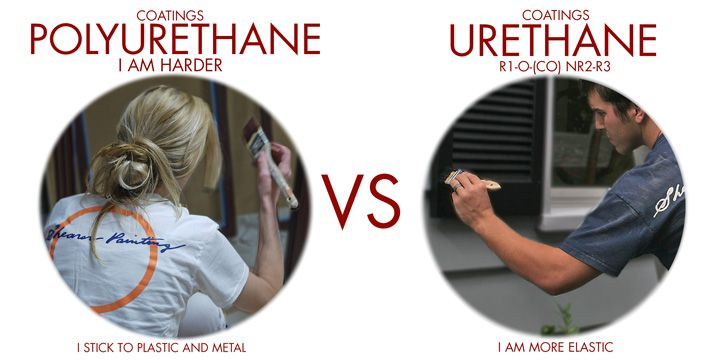 What is the difference between polyurethanes and urethanes