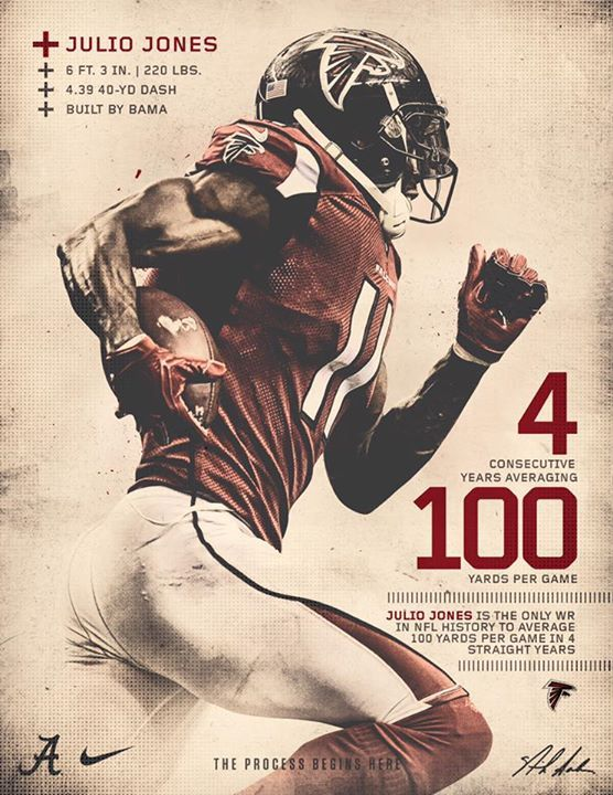 Julio Jones making history. #RollTide #BuiltByBama #fashion #style #stylish #love #me #cute #photooftheday #nails #hair #beauty #beautiful #design #model #dress #shoes #heels #styles #outfit #purse #jewelry #shopping #glam #cheerfriends #bestfriends #cheer #friends #indianapolis #cheerleader #allstarcheer #cheercomp  #sale #shop #onlineshopping #dance #cheers #cheerislife #beautyproducts #hairgoals #pink #hotpink #sparkle #heart #hairspray #hairstyles #beautifulpeople #socute #lovethem…