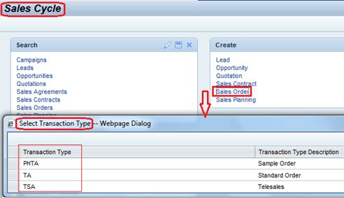 How To Increase Sales Using Sap Crm  Sap Crm