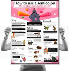 How to use a semicolon poster