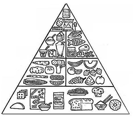 Os dejamos esta colección de imprimibles de ruedas de alimentos y pirámides para colorear. Se trata de una recopilación de diversas fich...