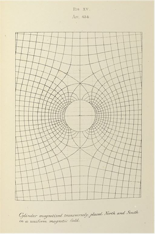 A TREATISE ON ELECTRICITY AND MAGNETISM. by James Clerk Maxwell, OXFORD: CLARENDON PRESS, 1873