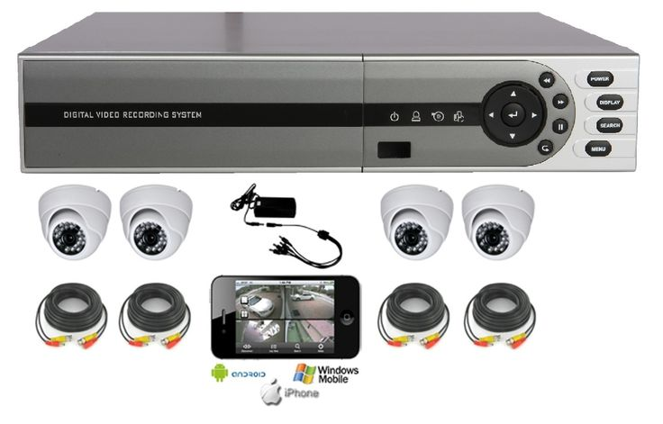 955 best images about hidden wireless security cameras on Should i get a security system