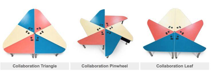 Collaboration desk