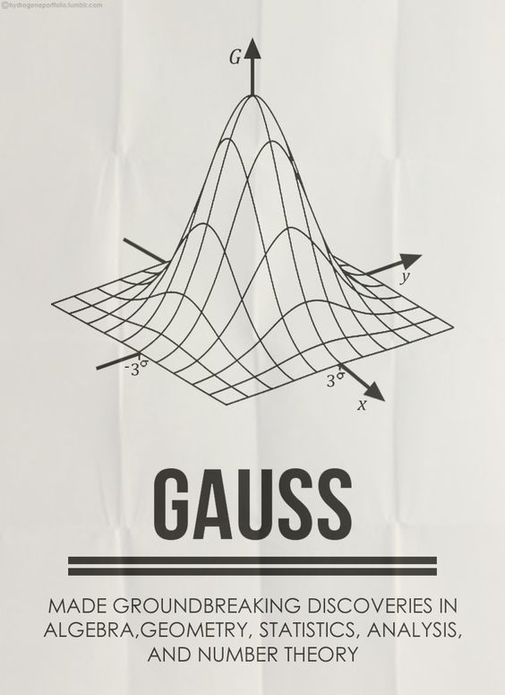 Minimal Posters -  Five Great Mathematicians And Their Contributions.