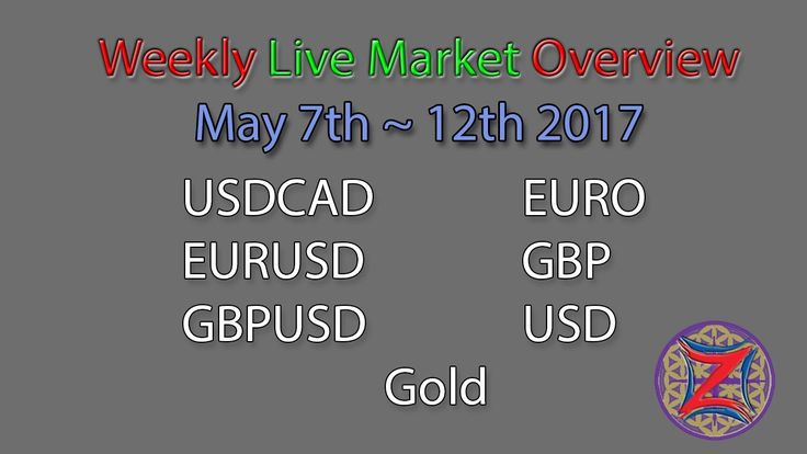 Start Trading Forex Market Weekly Overview May 7 to 12 2017 Start Trading Forex Market Weekly Overview http://ift.tt/2og6I5f Join the community chatroom! http://ift.tt/2qN2jJs In this video I am Analyzing and Highlighting a number of potential scenarios showing possible opportunities trade management points and targets. Using the Daily Chart we discover important trading areas to be aware of this week in the market. Pairs and Markets Analysed this Week: USDCAD GBPUSD EURUSD Gold Futures Euro…