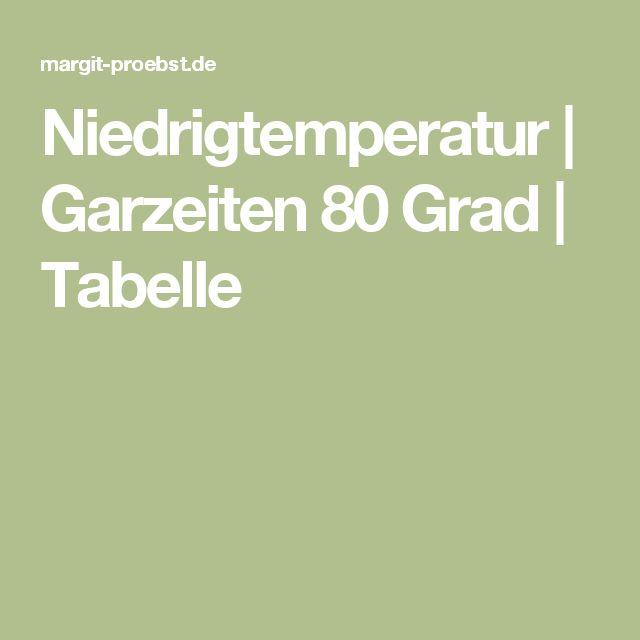 Niedrigtemperatur | Garzeiten 80 Grad | Tabelle
