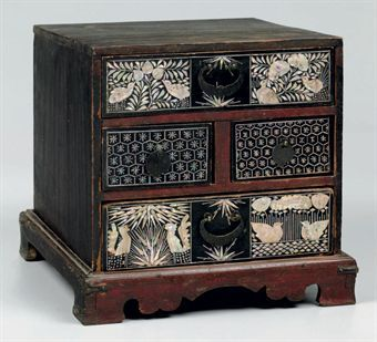 A Mother-of-pearl-inlaid Wood Cosmetic Box  JOSEON DYNASTY (LATE 19TH-20TH CENTURY)