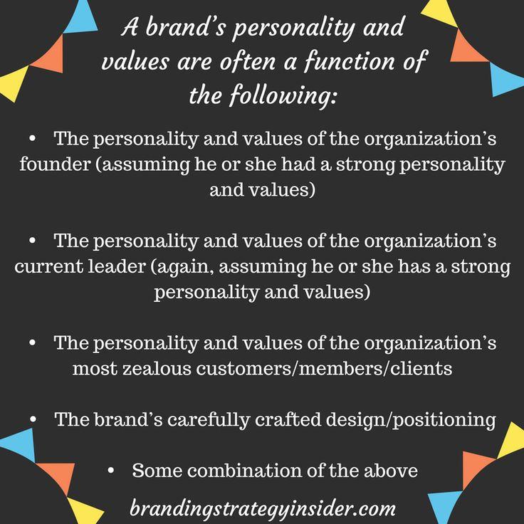 A brand's personality...#brandpersonality #branding