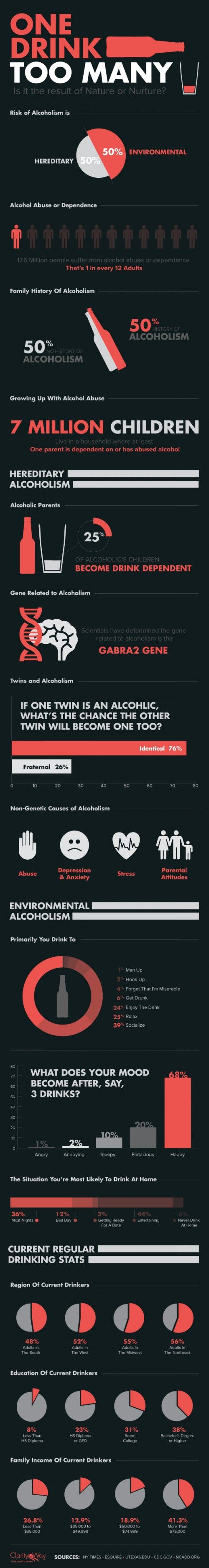 One Drink Too Many – Infographic on http://www.bestinfographic.co.uk