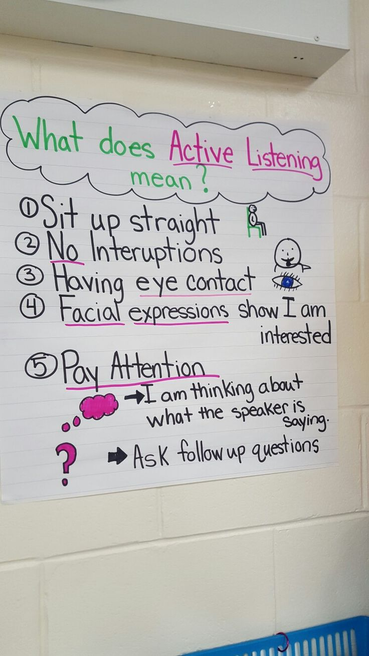 Active listening anchor chart