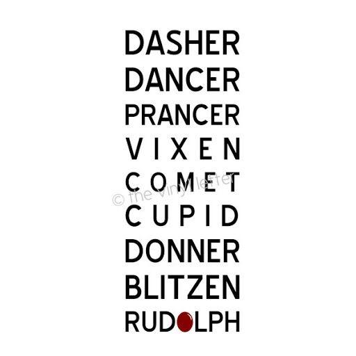 Names of Reindeer
