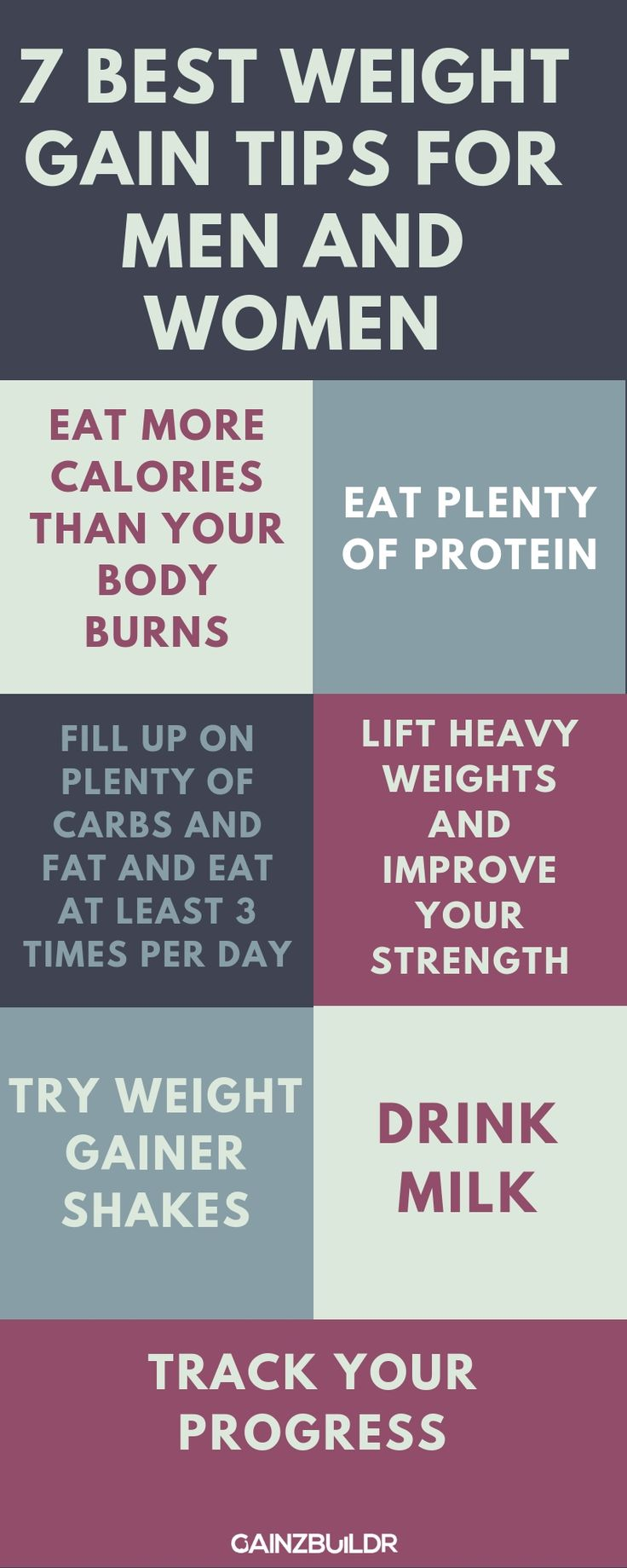 7 Best Weight Gain Tips For Men And Women