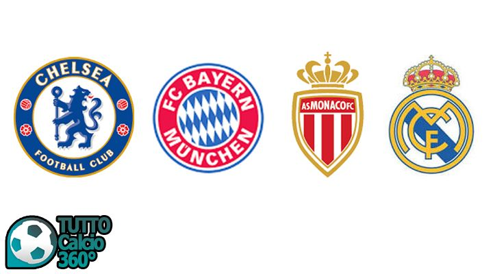 CALCIO ESTERO | La corsa verso il titolo, ecco la situazione nei 4 top campionati europei