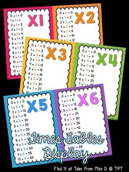 Use these posters for a class display about Times Tables.  Each Times Table comes on an A4 page. To save space, you can scale these down before printing.