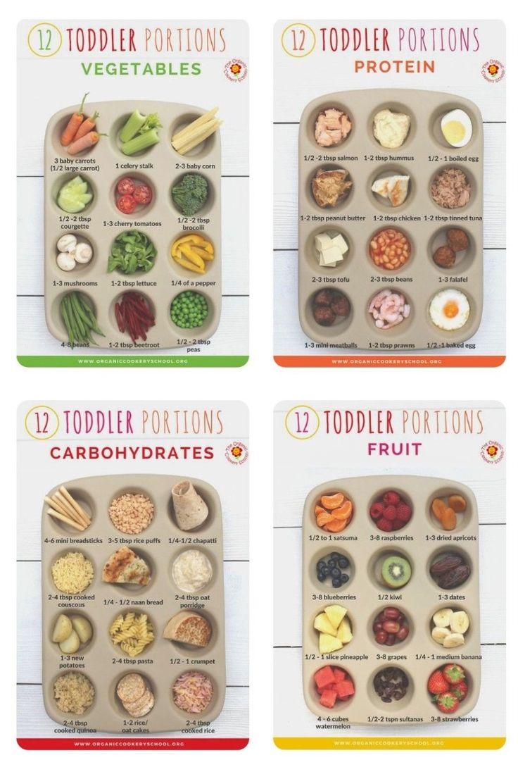 Portionsgrößen für Kleinkinder – Ideen und Strategien für eine ausgewogene und abwechslungsreiche Ernährung Ihres Kleinkindes.   – Baby