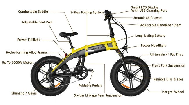 Maxfoot Most Affordable Soft Tail Foldable E Bike Indiegogo