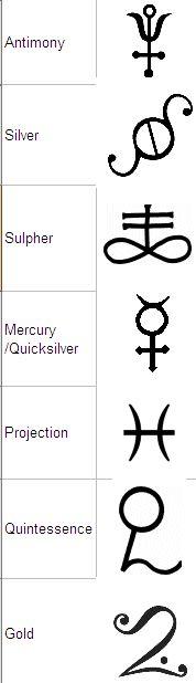 alchemy symbols tattoos amp made to order tattoo